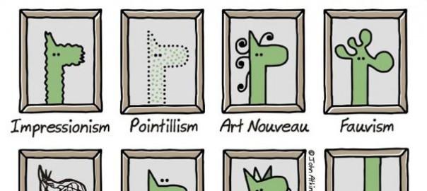 Kunststromingen